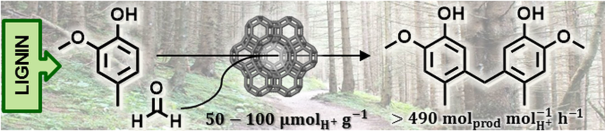 Zeolites as sustainable catalysts for the selective synthesis of renewable bisphenols from lignin‐derived monomers